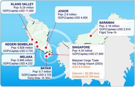 Eurasian Corridor