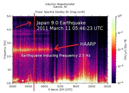 HAARP Japan Tsunami